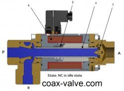 3/2 way normally closed coax valve - closed position