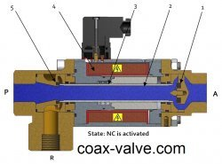 3/2 way normally closed coax valve - open position