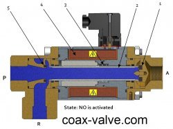 3/2 way normally open coax valve - closed position