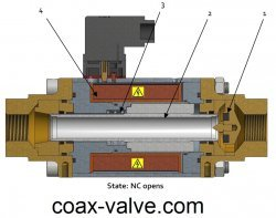 2/2 way normally closed coax valve - open position