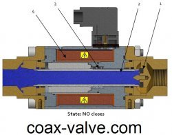 2/2 way normally open coax valve - closed position
